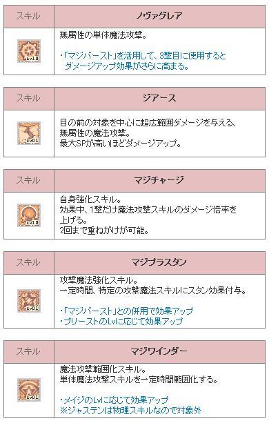 グランマギアーのスキル.jpg